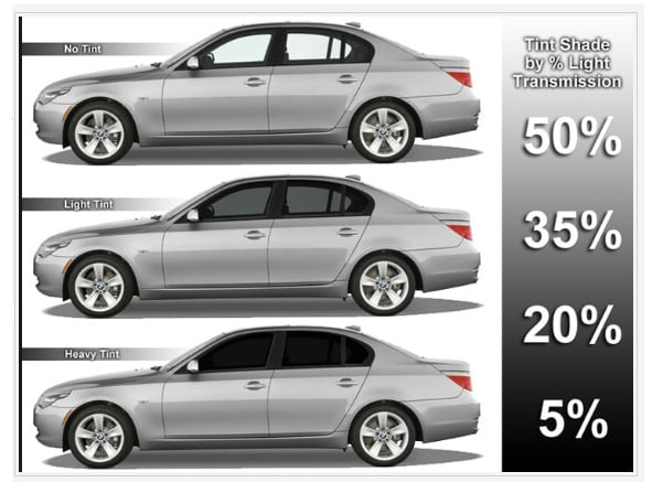 Tint Compliance and Transmission Testing | Paterson, NJ